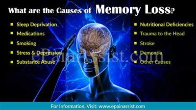 Illustration of Causes Of Memory Loss After Waking Up?