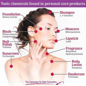 Illustration of The Safety Of Using Herbal Beauty Products In Tumor Patients?