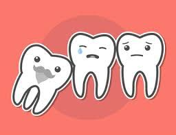 Illustration of Teeth Are Getting Worse After Taking Paracetamol And Mefenamic Acid?
