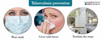 Illustration of How To Prevent Transmission Of Pulmonary TB?