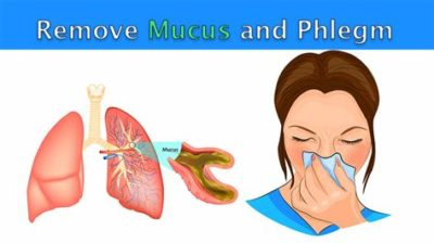 Illustration of Mucus In The Throat And Shortness Of Breath?