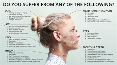 Illustration of The Cause Of The Face Feels Stiff And Cramped?
