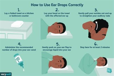 Illustration of Rules For Using Ear Drops?