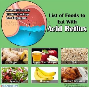 Illustration of Foods To Avoid In People With Stomach Acid?