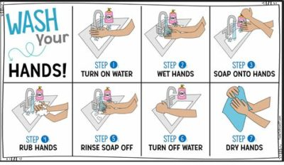 Illustration of How To Wash Your Feet Properly And Correctly?