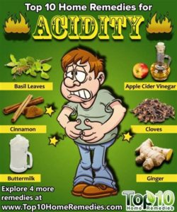 Illustration of How To Treat Stomach Acid That Is Difficult To Heal?