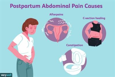 Illustration of Irregular Menstruation With Lower Abdominal Pain After Delivery?