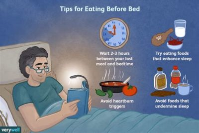 Illustration of Can I Take A Shower Or Sleep After Eating?