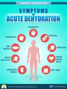 Illustration of Causes Of Persistent Dehydration?