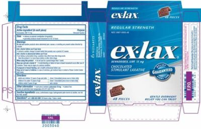Illustration of What Are The Ingredients In Laxatives?